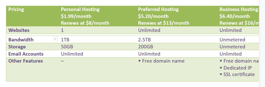 WestHost Web Hosting